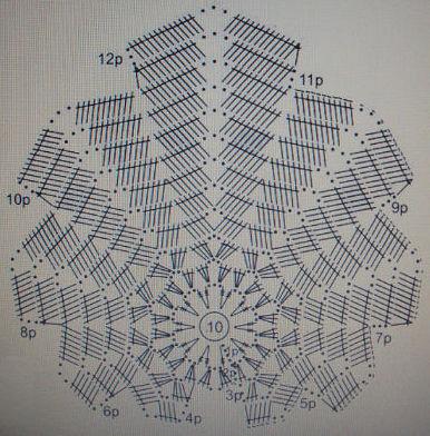 салфетка кленовый лист схема