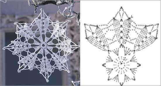 Салфетки крючком со схемами снежинки фото 822
