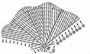 shema vjazanija nizhnej chasti kovrika