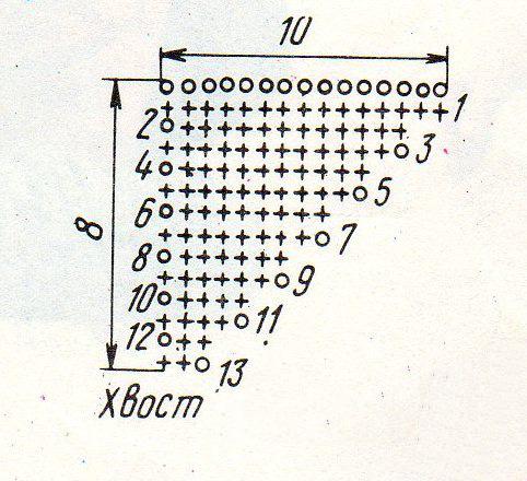 вязаная курочка (2) схема 1