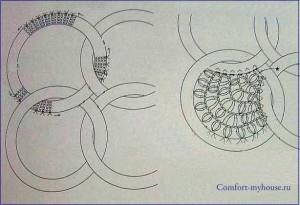 вязание коврика крючком схемы