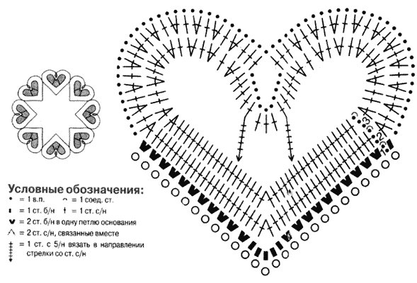 салфетка с сердечками крючком