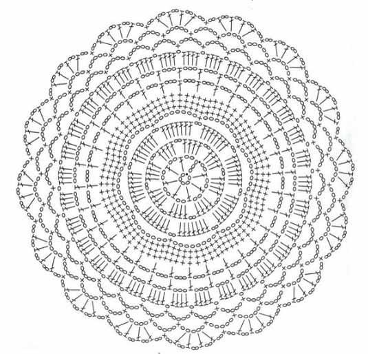 shema kruglyh kovrikov 5