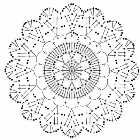 shema kruglyh kovrikov 1