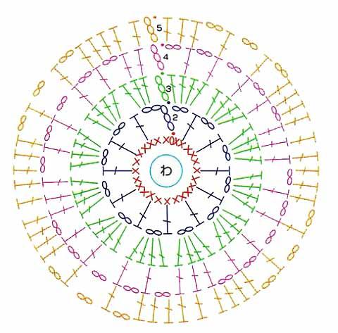 shema kruglyh kovrikov 3