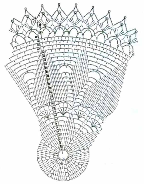 salfetka podsolnuh shema