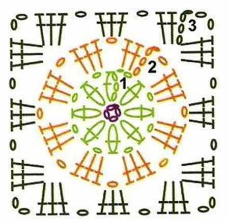 babushkin kvadrat sxema s cvetkom