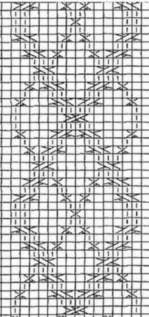 shema uzora romby