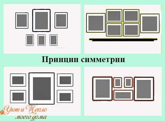 princip simmetrii pri razmeshhenii fotografij