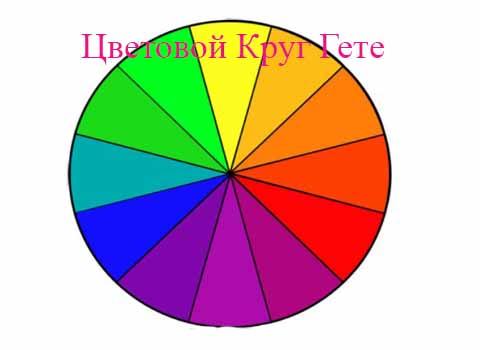 cvetovoj krug Gjote