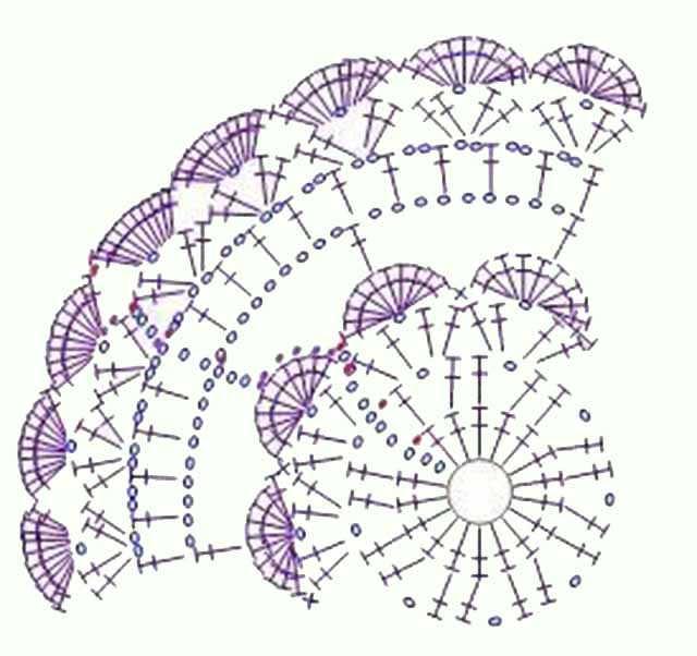 sxema malenkoj krugloj salfetki