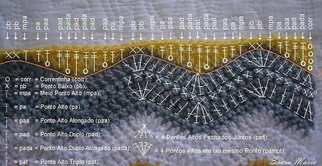 zavershenie vjazanija pleda uzorom zigzag shema
