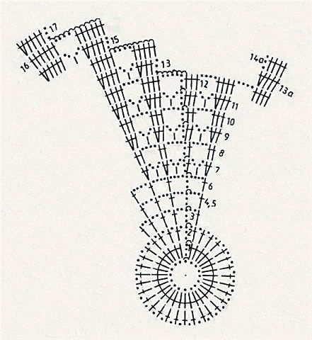 shema zerkalnoj salfetki rakuski