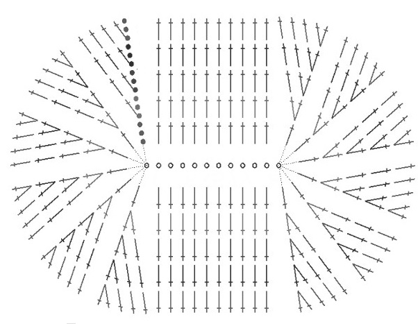 oval'nyj kovrik krjuchkom shema