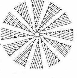 shema kruga
