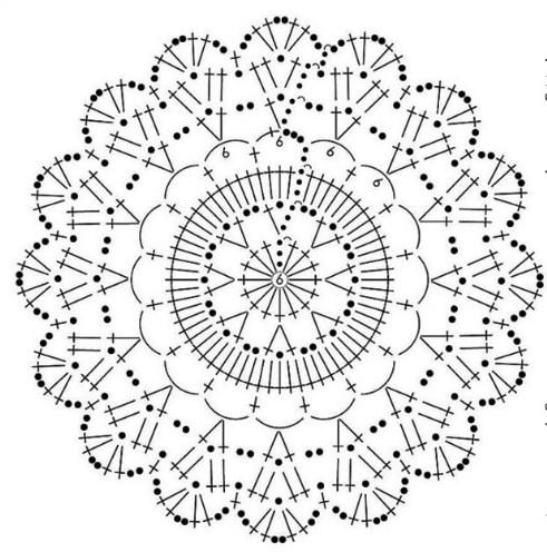 shema kruglyh kovrikov 4