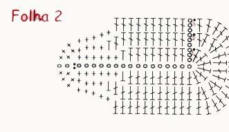 shema vjazanija listika 2