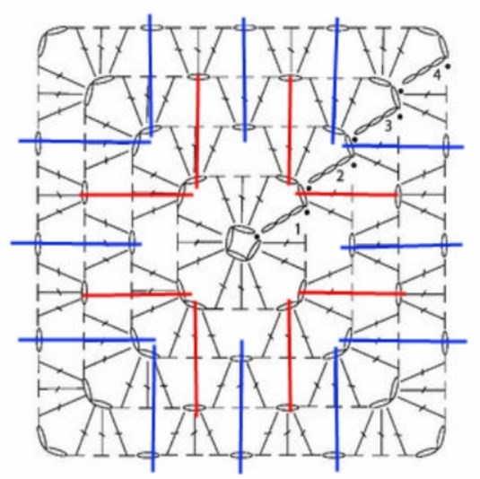 бабушкин квадрат по-новому схема