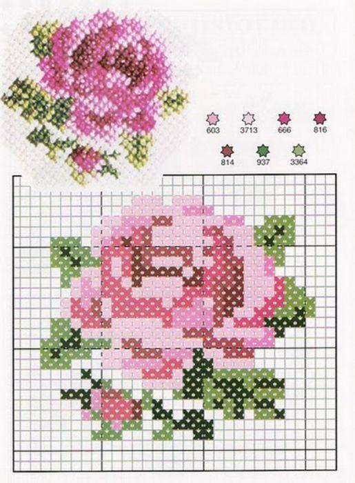 shema vyshivki dlja panno s rozoj