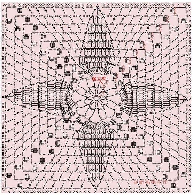 shema kvadrata