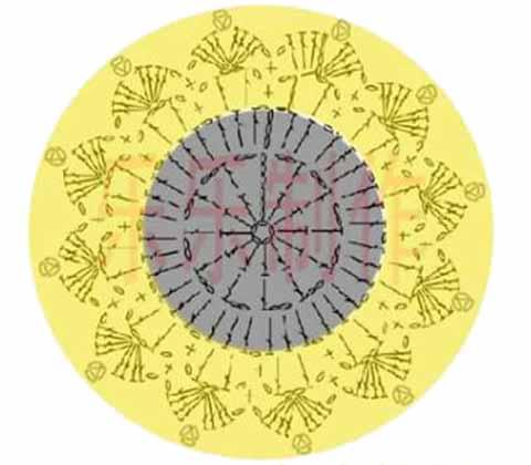 cvetok podsolnuha shema