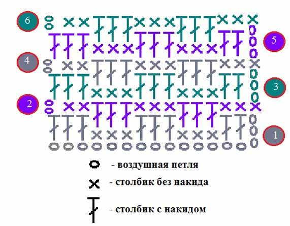 shema osnovnoj chasti tapochek-sledkov
