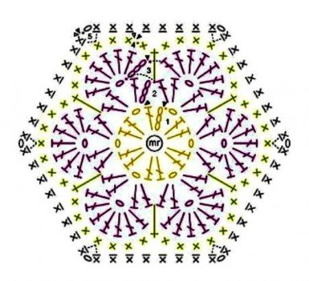 сапожки крючком из шестиугольных мотивов на войлочной подошве уют