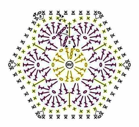 afganskij shestiugolnyj cvetok sxema