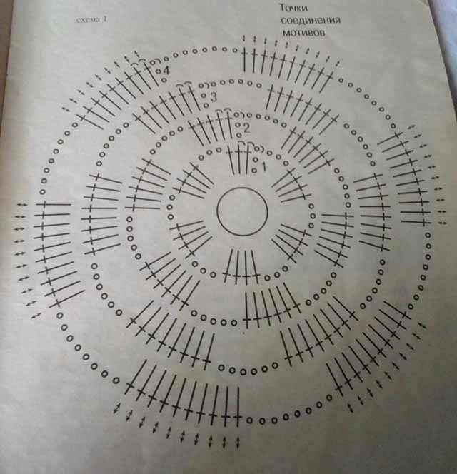 shema spiralnogo motiva dlya skaterti
