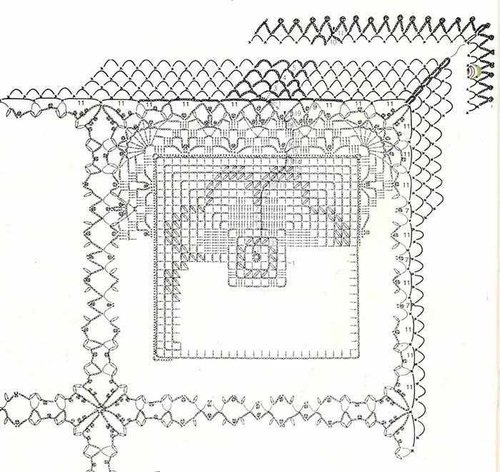 shema kvadrata s fileinim uzoromlejnih kvadratov