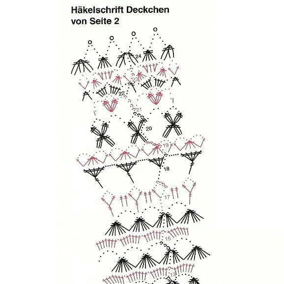 salfetka cvetnaja shema 2