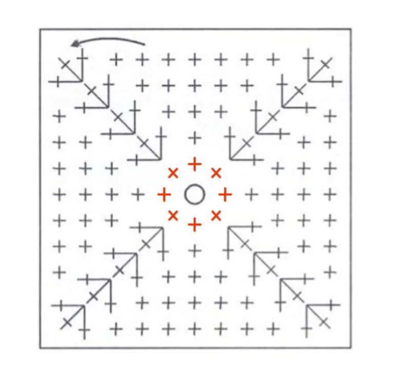 shema kvadrat