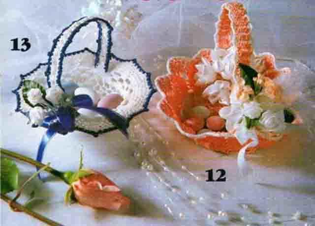 czvetnye korzinochki