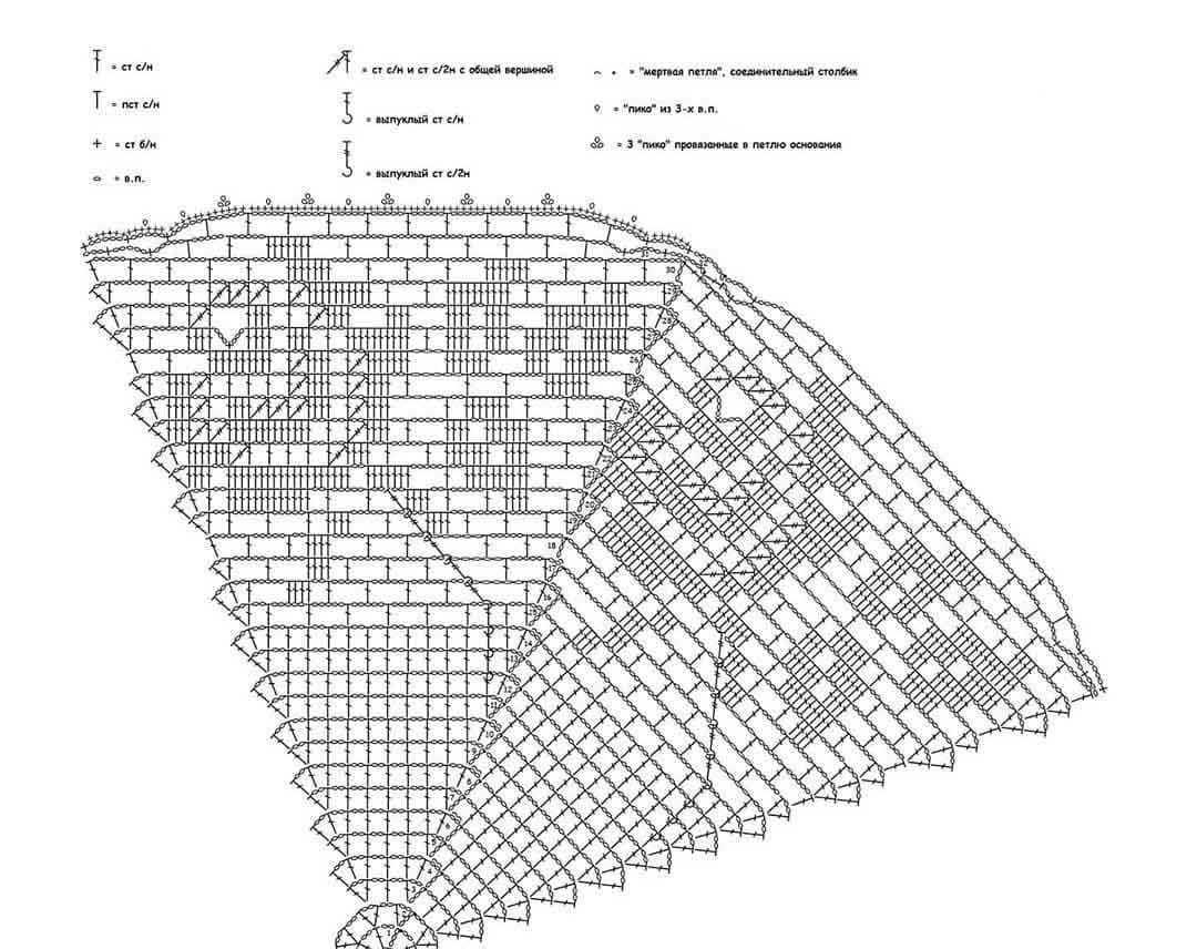 shema krugloj salfetki s rozami file