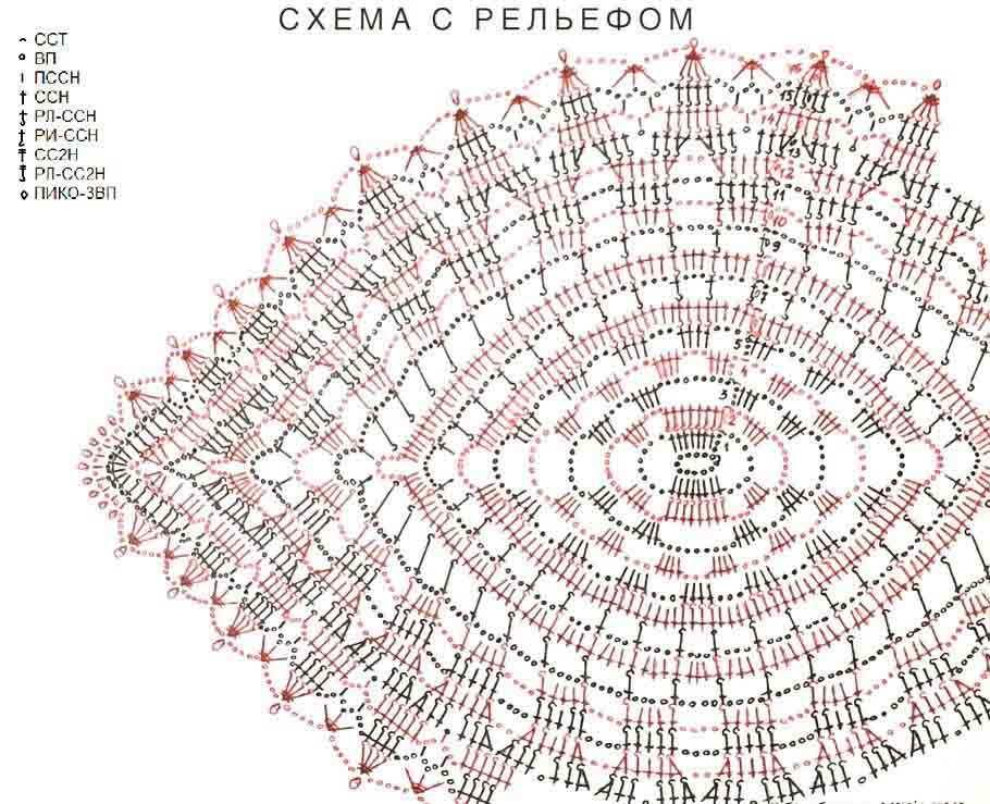 skhema rel'efnoj salfetki list paporotnika