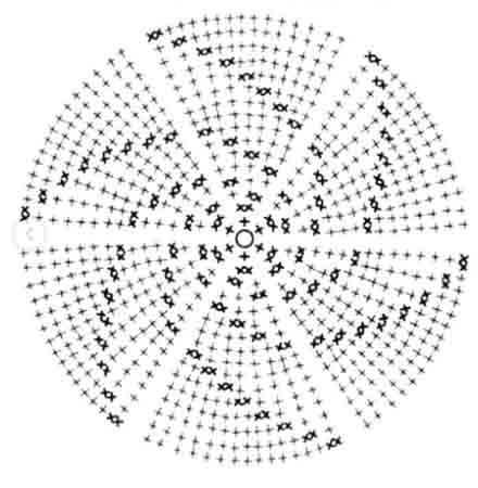 skhema kruga po spirali