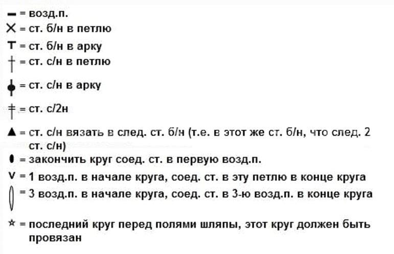uslovnye oboznacheniya k skheme shlyapki