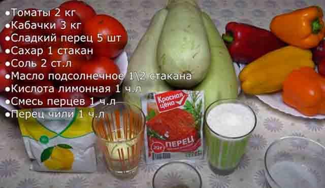 состав ингредиентов для лечо