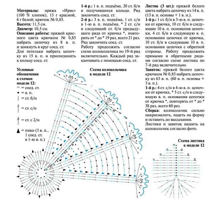 kolokolchik-krasnogo-czveta-shema