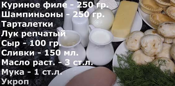 perechen' produktov dlya salata s gribami i kuricej